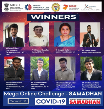 Mentor for Champion Team for mega Online Challenge-SAMADHAN by MHRD, AICTE